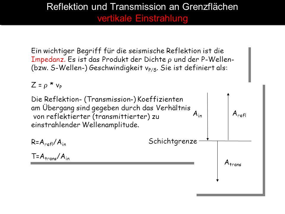 Reflektion und Transmission an Grenzflächen vertikale Einstrahlung Ein wichtiger Begriff für die seismische Reflektion ist die Impedanz. Es ist das Pr