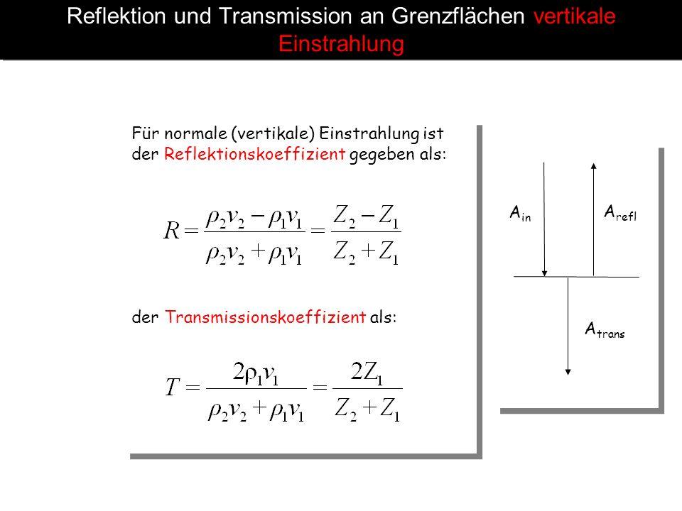 Reflektion und Transmission an Grenzflächen vertikale Einstrahlung Für normale (vertikale) Einstrahlung ist der Reflektionskoeffizient gegeben als: de
