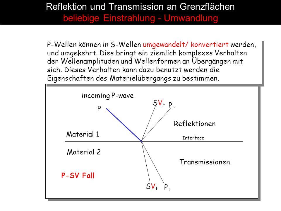 Reflektion und Transmission an Grenzflächen beliebige Einstrahlung - Umwandlung P PrPr SVrSVr PtPt SVtSVt P-Wellen können in S-Wellen umgewandelt/ kon