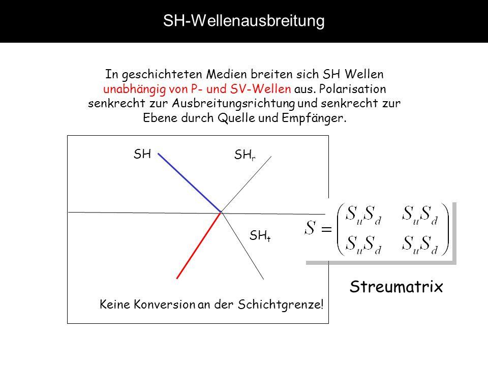 SH-Wellenausbreitung In geschichteten Medien breiten sich SH Wellen unabhängig von P- und SV-Wellen aus. Polarisation senkrecht zur Ausbreitungsrichtu