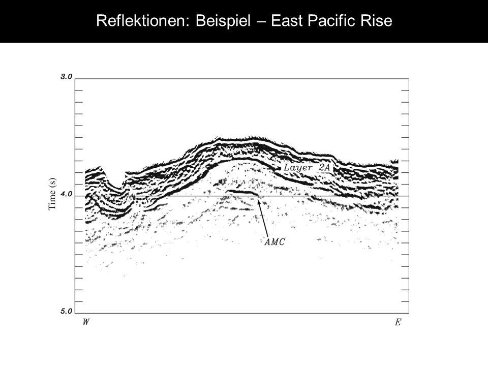 Reflektionen: Beispiel – East Pacific Rise