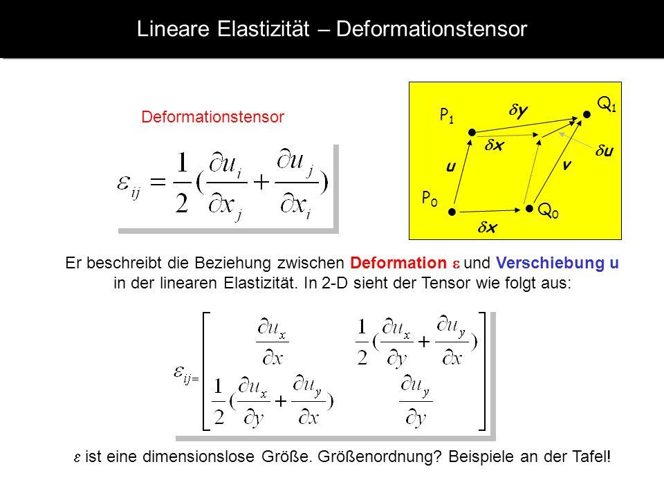 Lineare Elastizität – Deformationstensor Deformationstensor Er beschreibt die Beziehung zwischen Deformation und Verschiebung u in der linearen Elasti