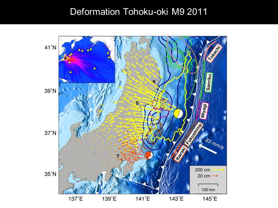 Seismische Wellentypen S - waves S – S-Wellen – Sekundärwellen – Scherwellen – Transversalwellen