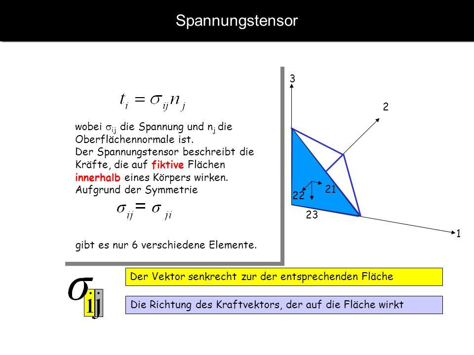 Spannungstensor wobei ij die Spannung und n j die Oberflächennormale ist. Der Spannungstensor beschreibt die Kräfte, die auf fiktive Flächen innerhalb