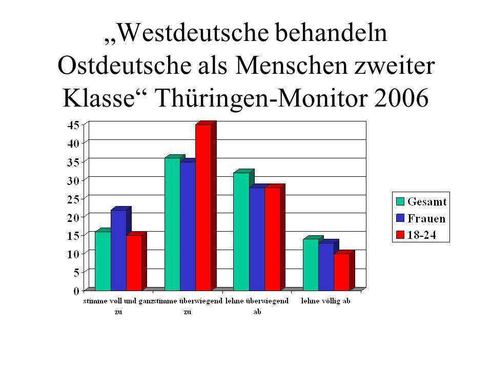Westdeutsche behandeln Ostdeutsche als Menschen zweiter Klasse Thüringen-Monitor 2006