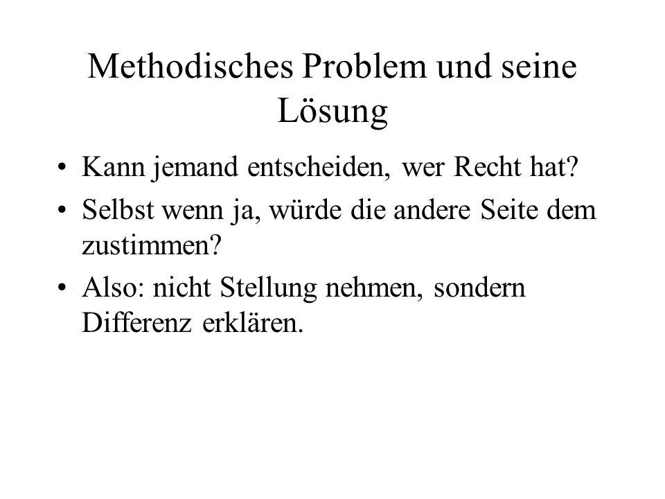 Methodisches Problem und seine Lösung Kann jemand entscheiden, wer Recht hat.