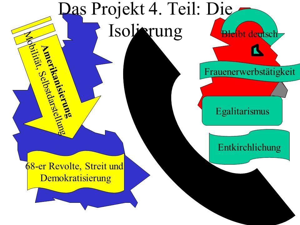 Das Projekt 4.