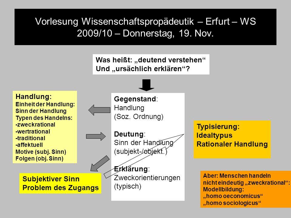 Vorlesung Wissenschaftspropädeutik – Erfurt – WS 2009/10 – Donnerstag, 19. Nov. Was heißt: deutend verstehen Und ursächlich erklären? Gegenstand: Hand