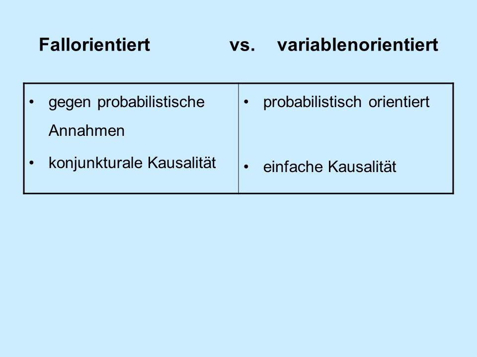 Fallorientiert vs.
