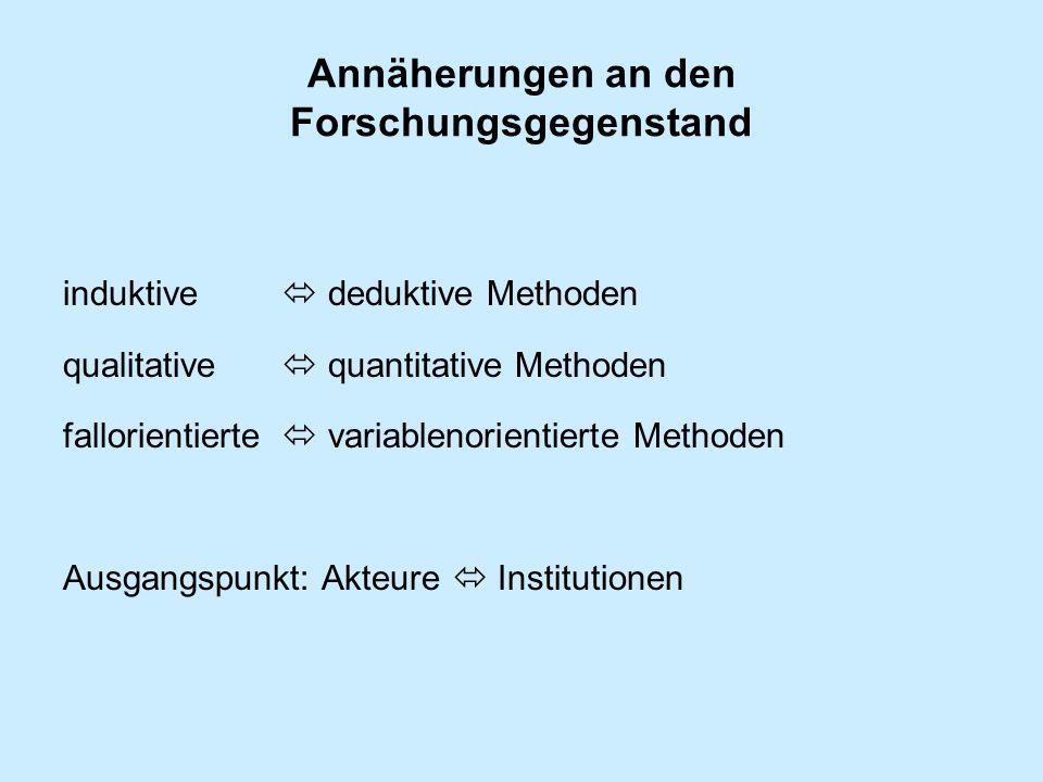 Annäherungen an den Forschungsgegenstand induktive deduktive Methoden qualitative quantitative Methoden fallorientierte variablenorientierte Methoden Ausgangspunkt: Akteure Institutionen