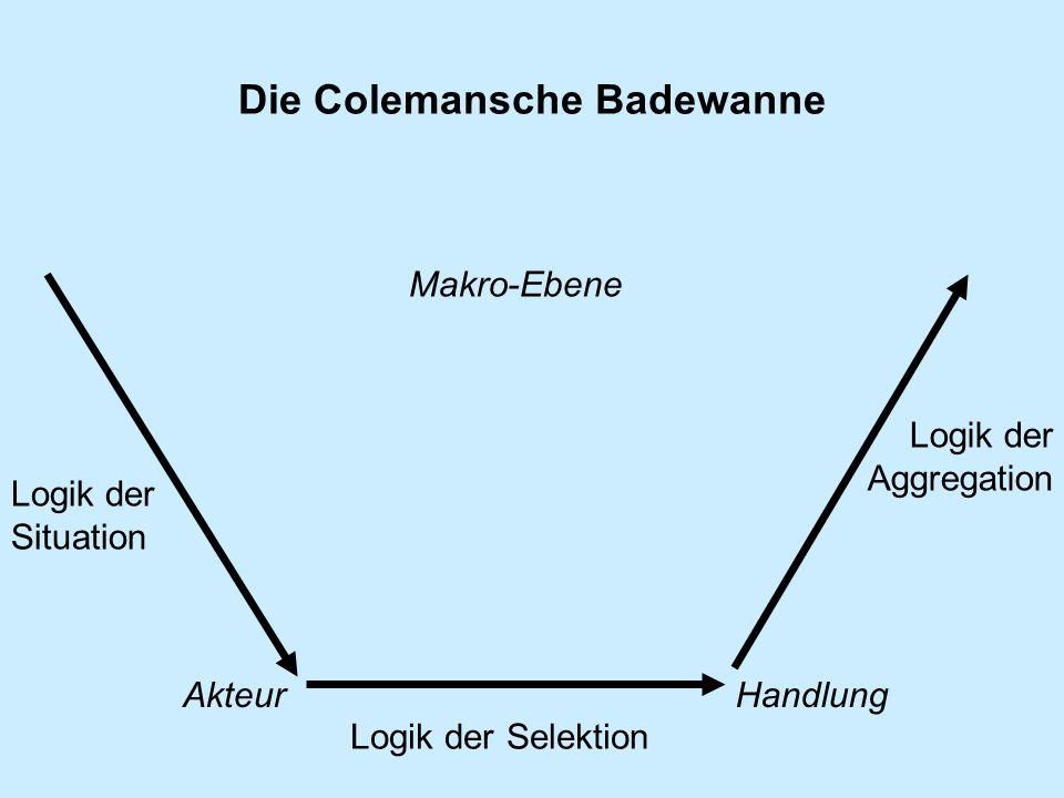 Die Colemansche Badewanne Makro-Ebene Akteur Logik der Situation Logik der Selektion Logik der Aggregation Handlung