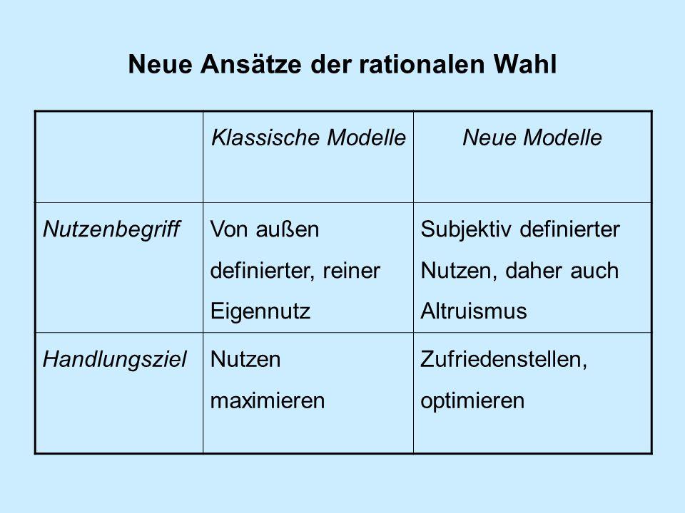 Neue Ansätze der rationalen Wahl Klassische ModelleNeue Modelle Nutzenbegriff Von außen definierter, reiner Eigennutz Subjektiv definierter Nutzen, daher auch Altruismus HandlungszielNutzen maximieren Zufriedenstellen, optimieren