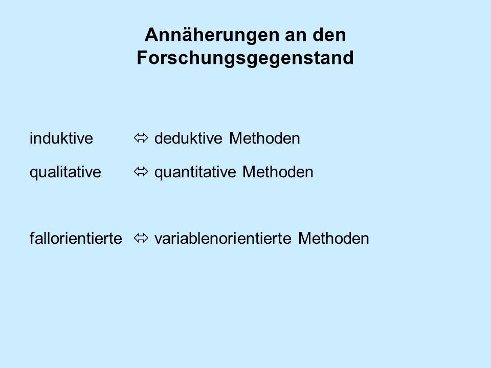 Annäherungen an den Forschungsgegenstand induktive deduktive Methoden qualitative quantitative Methoden fallorientierte variablenorientierte Methoden