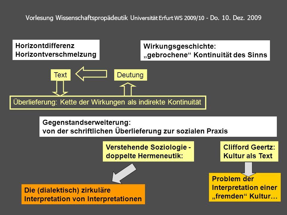 Vorlesung Wissenschaftspropädeutik U niversität Erfurt WS 2009/10 - Do. 10. Dez. 2009 Horizontdifferenz Horizontverschmelzung Clifford Geertz: Kultur