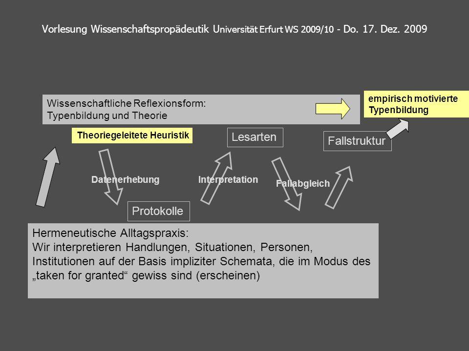 Vorlesung Wissenschaftspropädeutik U niversität Erfurt WS 2009/10 - Do. 17. Dez. 2009 Hermeneutische Alltagspraxis: Wir interpretieren Handlungen, Sit