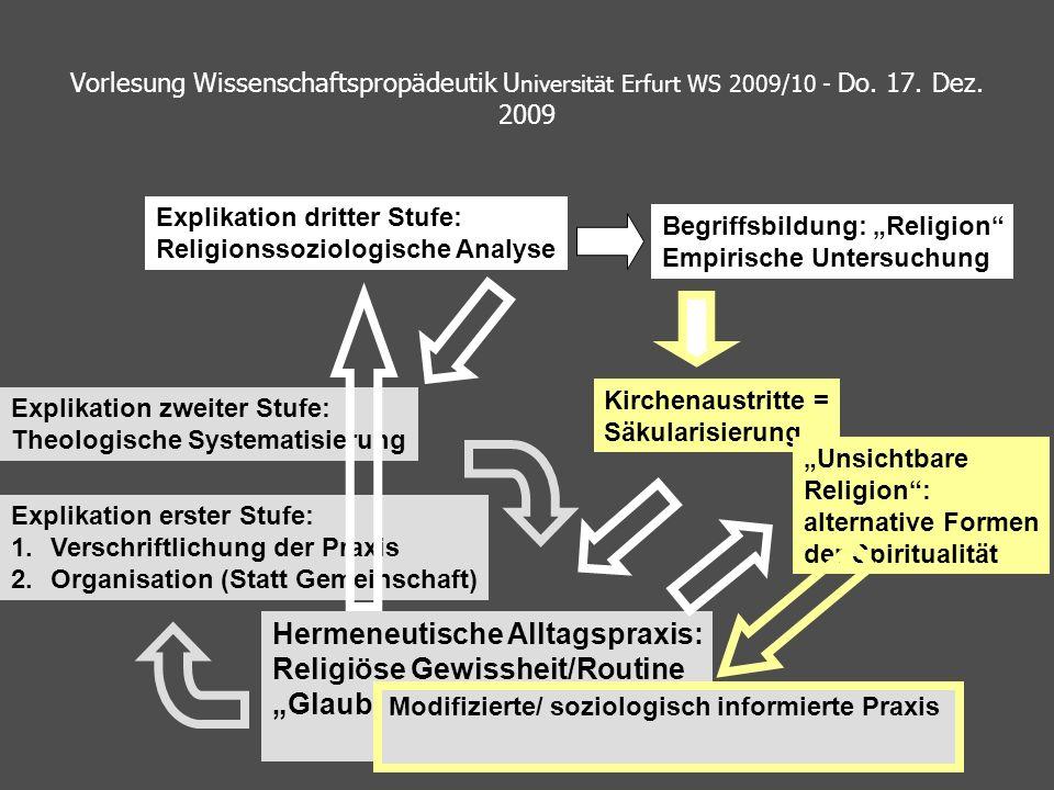 Vorlesung Wissenschaftspropädeutik U niversität Erfurt WS 2009/10 - Do. 17. Dez. 2009 Hermeneutische Alltagspraxis: Religiöse Gewissheit/Routine Glaub