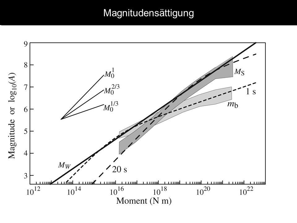 www.geophysik.uni-muenchen.de -> Studium -> VorlesungenSeismology - Slide 12 Magnituden Skala – Richter und andere Local Magnitude M L M L = log A – l