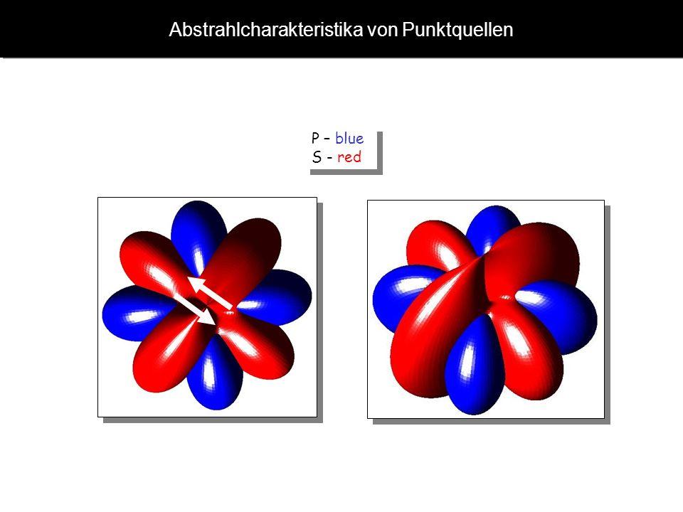 www.geophysik.uni-muenchen.de -> Studium -> VorlesungenSeismology - Slide 20 Beachballs und Momententensoren explosion - implosion vertical strike sli