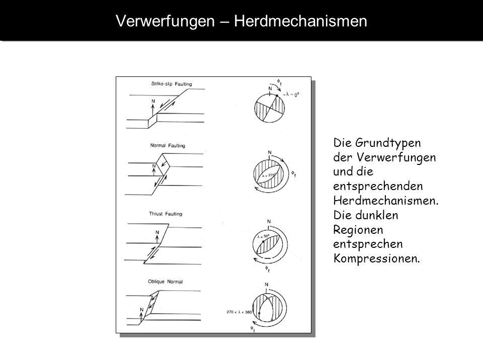 www.geophysik.uni-muenchen.de -> Studium -> VorlesungenSeismology - Slide 21 Abstrahlcharakteristika von Punktquellen P – blue S - red P – blue S - re