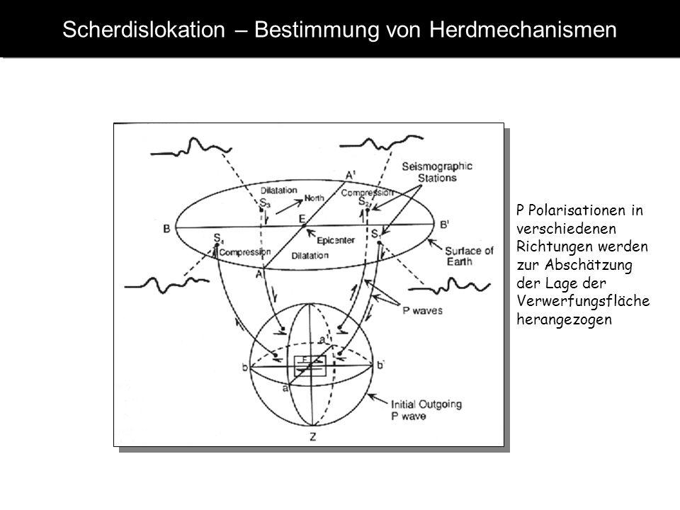 www.geophysik.uni-muenchen.de -> Studium -> VorlesungenSeismology - Slide 22 Verwerfungen – Herdmechanismen Die Grundtypen der Verwerfungen und die en