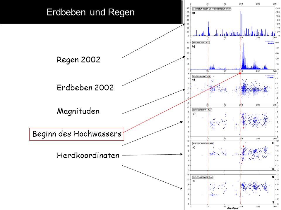 www.geophysik.uni-muenchen.de -> Studium -> VorlesungenSeismology - Slide 31 Was sind Schwarmbeben? Beispiel: Vogtland