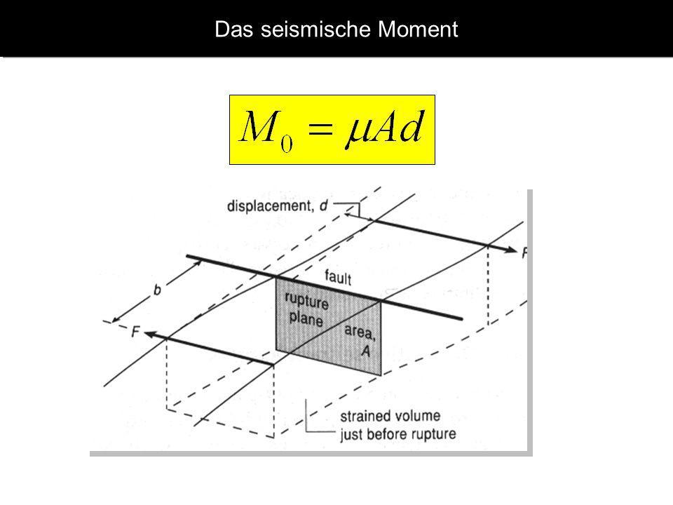 www.geophysik.uni-muenchen.de -> Studium -> VorlesungenSeismology - Slide 40 Finite Quellen aus Seismogramm Information