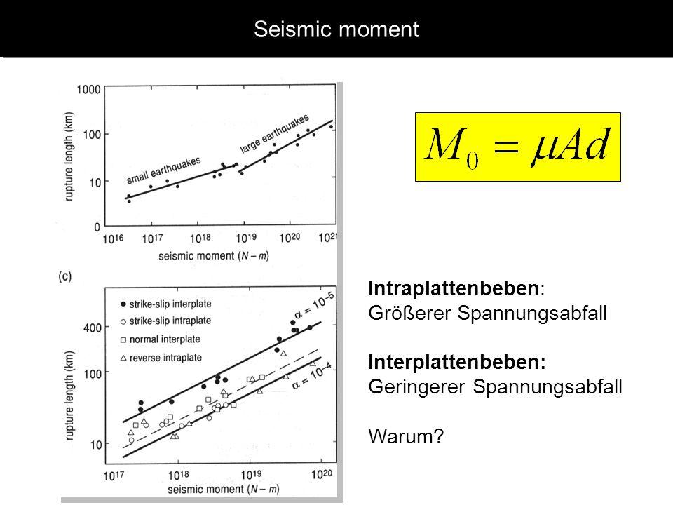 www.geophysik.uni-muenchen.de -> Studium -> VorlesungenSeismology - Slide 42 Das seismische Moment M 0 und Magnitude M w