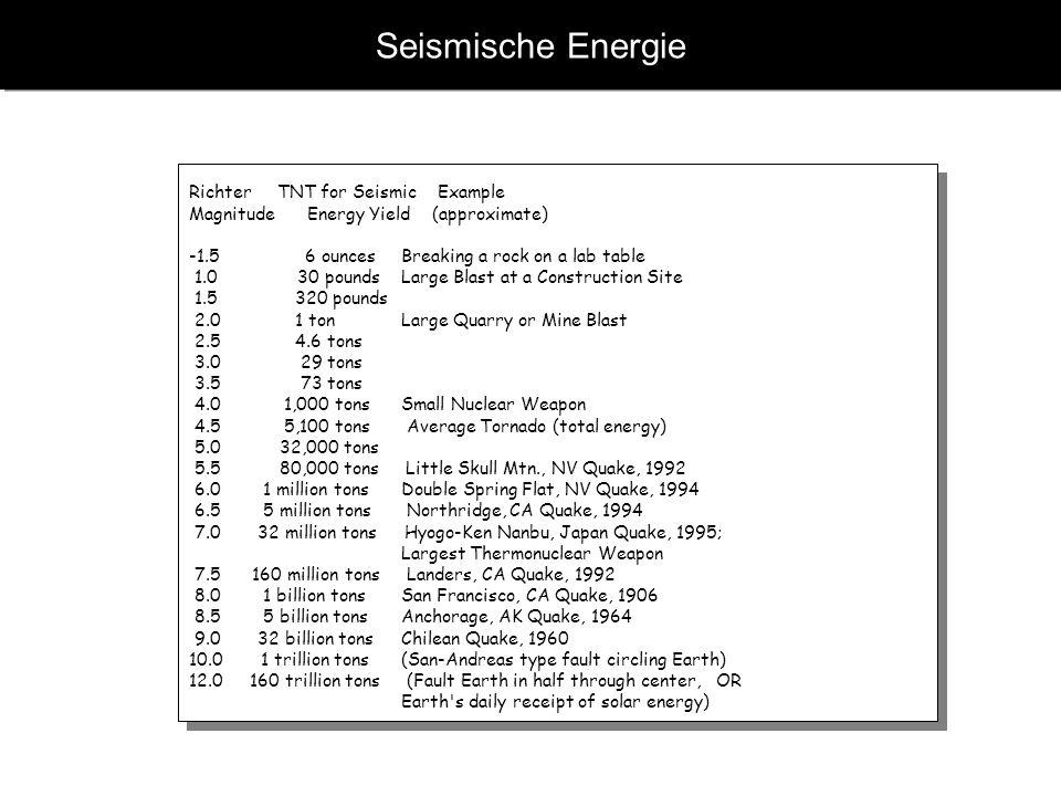 www.geophysik.uni-muenchen.de -> Studium -> VorlesungenSeismology - Slide 43 Seismic moment Intraplattenbeben: Größerer Spannungsabfall Interplattenbe