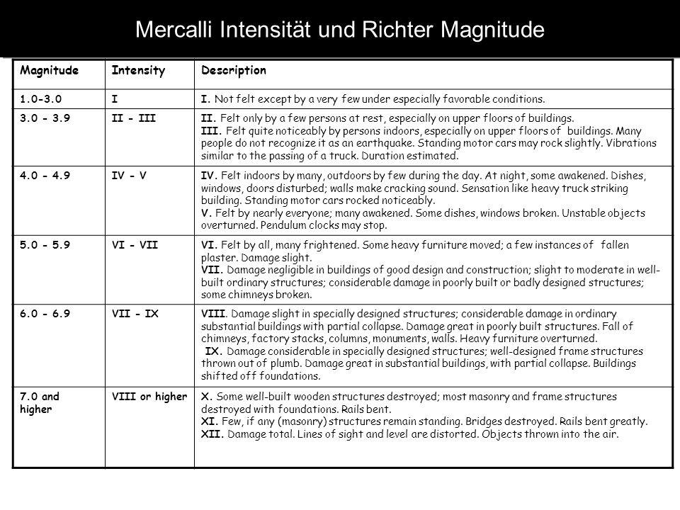 www.geophysik.uni-muenchen.de -> Studium -> VorlesungenSeismology - Slide 44 Seismische Energie Richter TNT for Seismic Example Magnitude Energy Yield