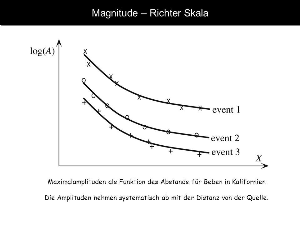 www.geophysik.uni-muenchen.de -> Studium -> VorlesungenSeismology - Slide 8 Magnitude – Richter Skala Maximalamplituden als Funktion des Abstands für Beben in Kalifornien Die Amplituden nehmen systematisch ab mit der Distanz von der Quelle.