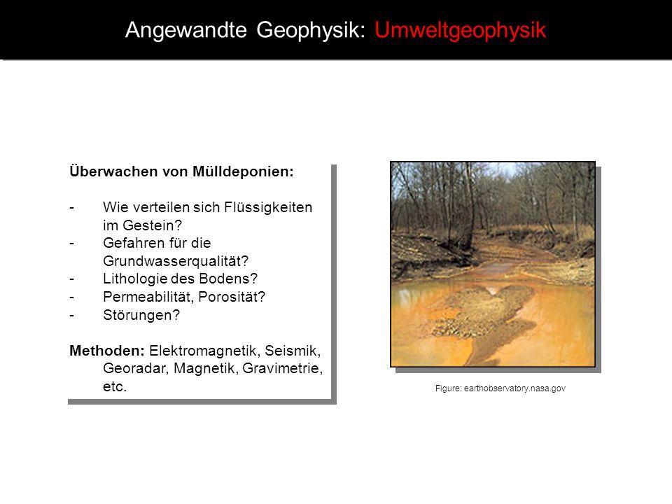 Angewandte Geophysik: Umweltgeophysik Überwachen von Mülldeponien: -Wie verteilen sich Flüssigkeiten im Gestein? -Gefahren für die Grundwasserqualität