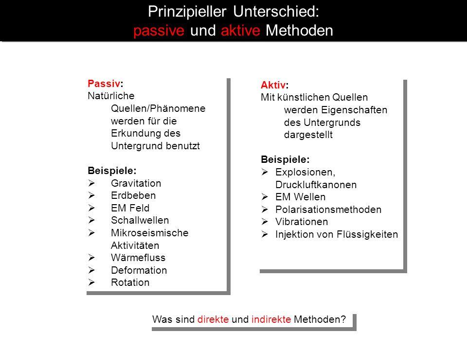 Prinzipieller Unterschied: passive und aktive Methoden Aktiv: Mit künstlichen Quellen werden Eigenschaften des Untergrunds dargestellt Beispiele: Expl
