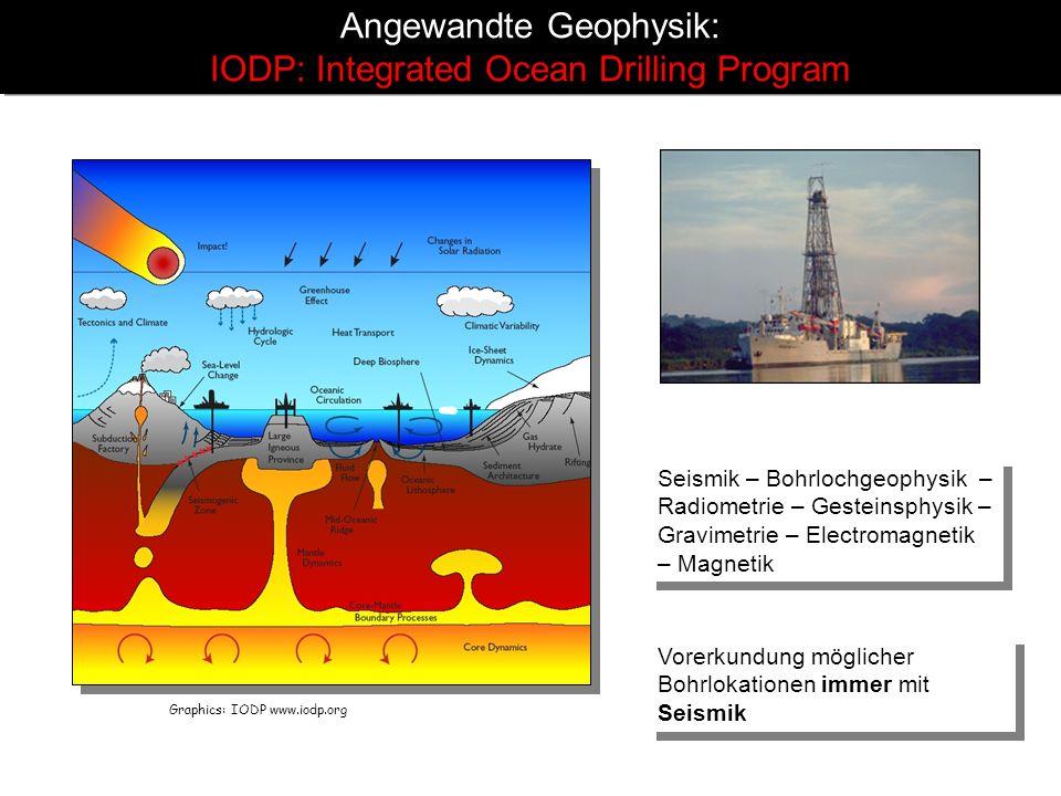 Angewandte Geophysik: IODP: Integrated Ocean Drilling Program Seismik – Bohrlochgeophysik – Radiometrie – Gesteinsphysik – Gravimetrie – Electromagnet