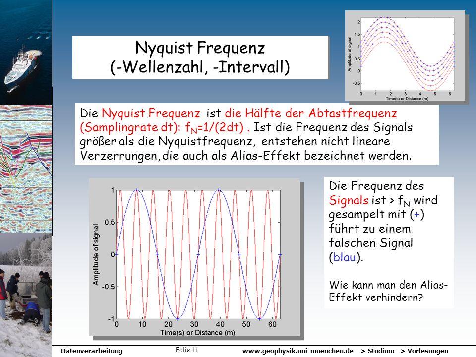 www.geophysik.uni-muenchen.de -> Studium -> VorlesungenDatenverarbeitung Folie 11 Nyquist Frequenz (-Wellenzahl, -Intervall) Die Nyquist Frequenz ist