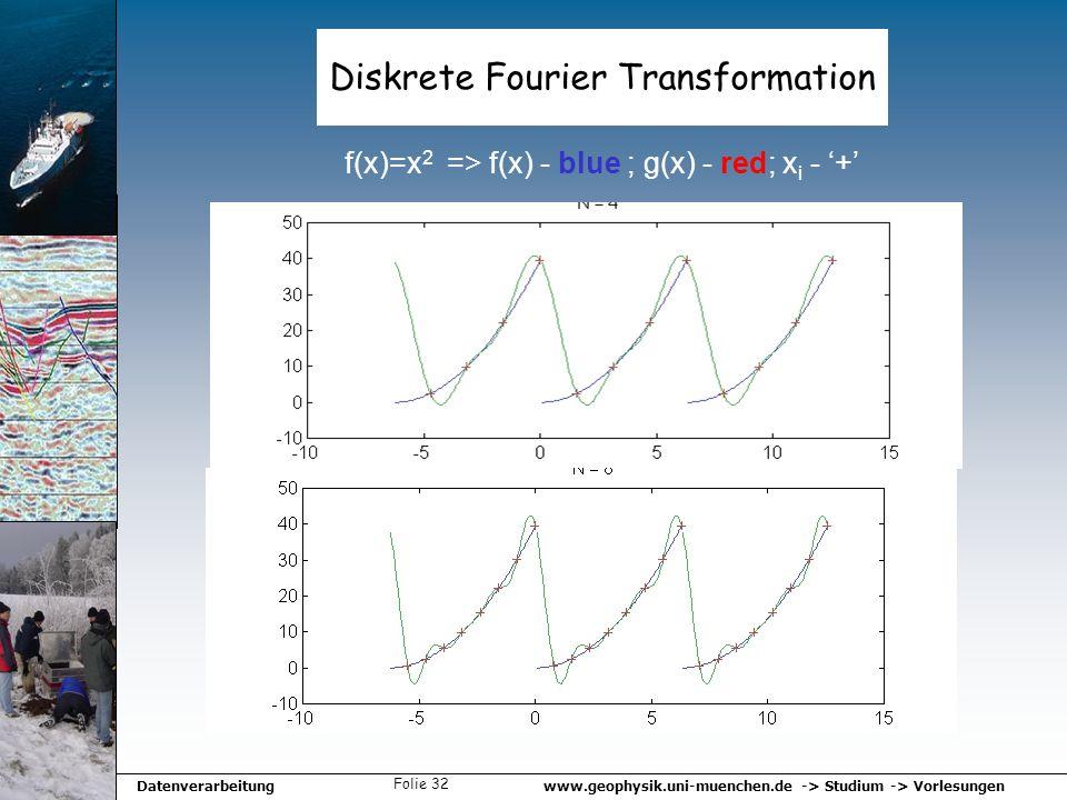 www.geophysik.uni-muenchen.de -> Studium -> VorlesungenDatenverarbeitung Folie 32 Diskrete Fourier Transformation f(x)=x 2 => f(x) - blue ; g(x) - red