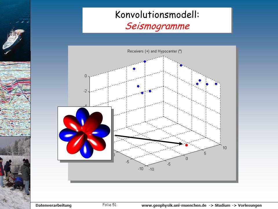 www.geophysik.uni-muenchen.de -> Studium -> VorlesungenDatenverarbeitung Folie 51 Konvolutionsmodell: Seismogramme
