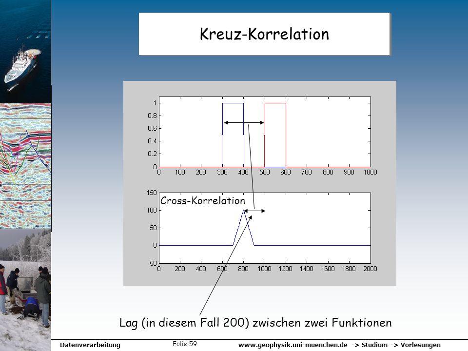 www.geophysik.uni-muenchen.de -> Studium -> VorlesungenDatenverarbeitung Folie 59 Kreuz-Korrelation Lag (in diesem Fall 200) zwischen zwei Funktionen