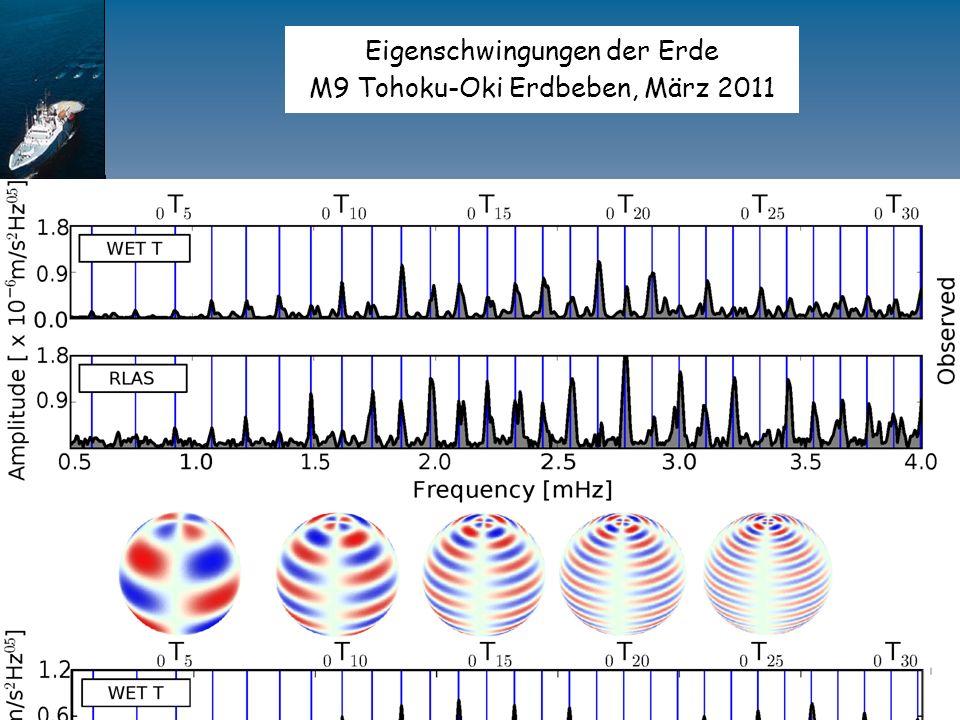 www.geophysik.uni-muenchen.de -> Studium -> VorlesungenDatenverarbeitung Folie 6 Eigenschwingungen der Erde M9 Tohoku-Oki Erdbeben, März 2011