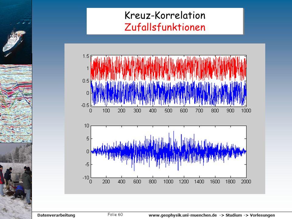 www.geophysik.uni-muenchen.de -> Studium -> VorlesungenDatenverarbeitung Folie 60 Kreuz-Korrelation Zufallsfunktionen