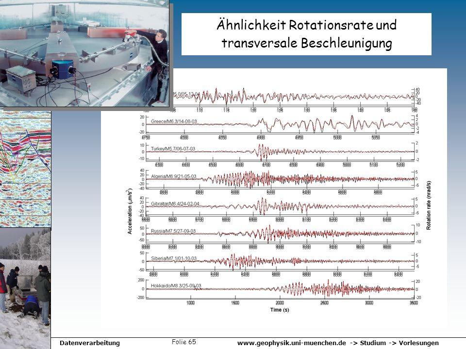 www.geophysik.uni-muenchen.de -> Studium -> VorlesungenDatenverarbeitung Folie 65 Ähnlichkeit Rotationsrate und transversale Beschleunigung