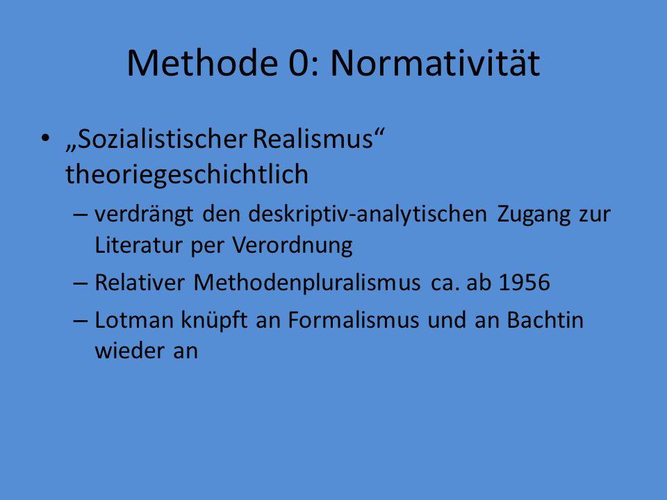 Methode 0: Normativität Sozialistischer Realismus theoriegeschichtlich – verdrängt den deskriptiv-analytischen Zugang zur Literatur per Verordnung – Relativer Methodenpluralismus ca.