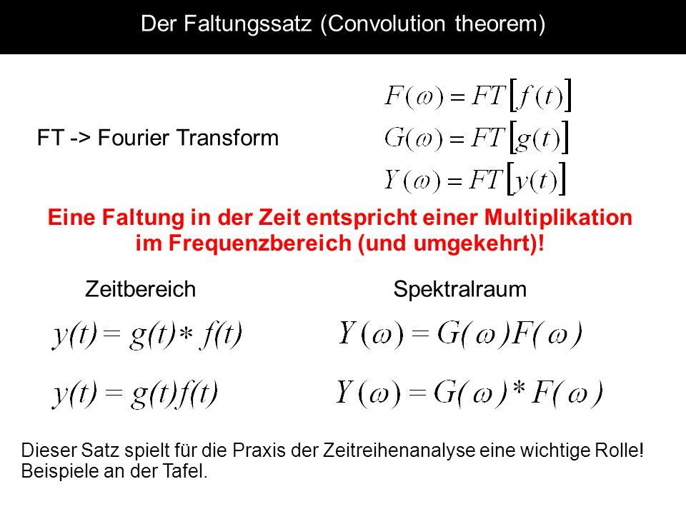 Der Faltungssatz (Convolution theorem) FT -> Fourier Transform Eine Faltung in der Zeit entspricht einer Multiplikation im Frequenzbereich (und umgekehrt).