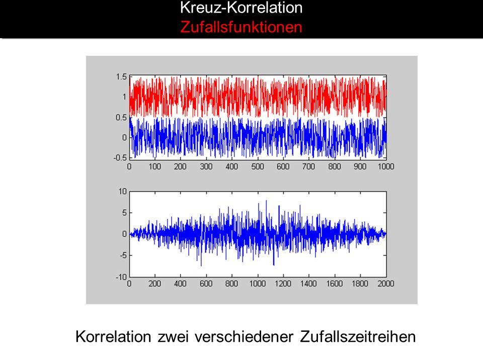 Kreuz-Korrelation Zufallsfunktionen Korrelation zwei verschiedener Zufallszeitreihen
