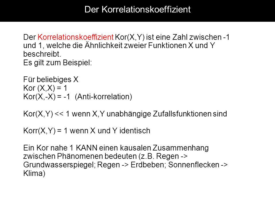 Der Korrelationskoeffizient Der Korrelationskoeffizient Kor(X,Y) ist eine Zahl zwischen -1 und 1, welche die Ähnlichkeit zweier Funktionen X und Y beschreibt.