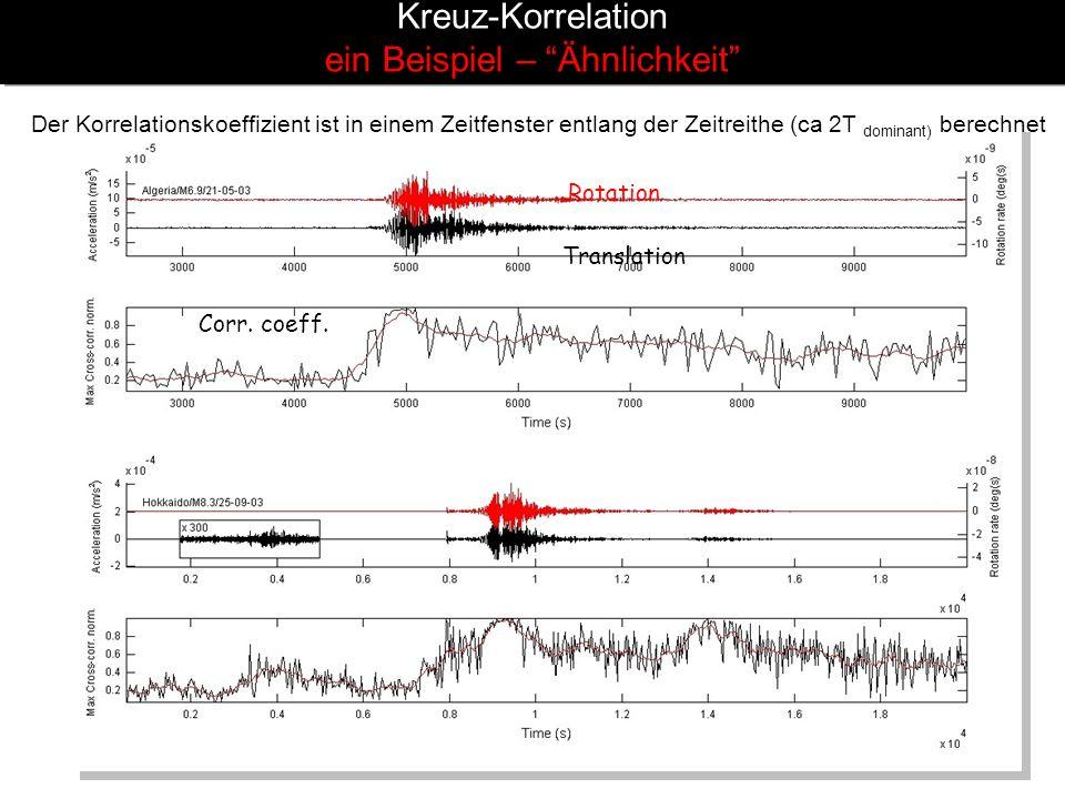Kreuz-Korrelation ein Beispiel – Ähnlichkeit Translation Rotation Corr.