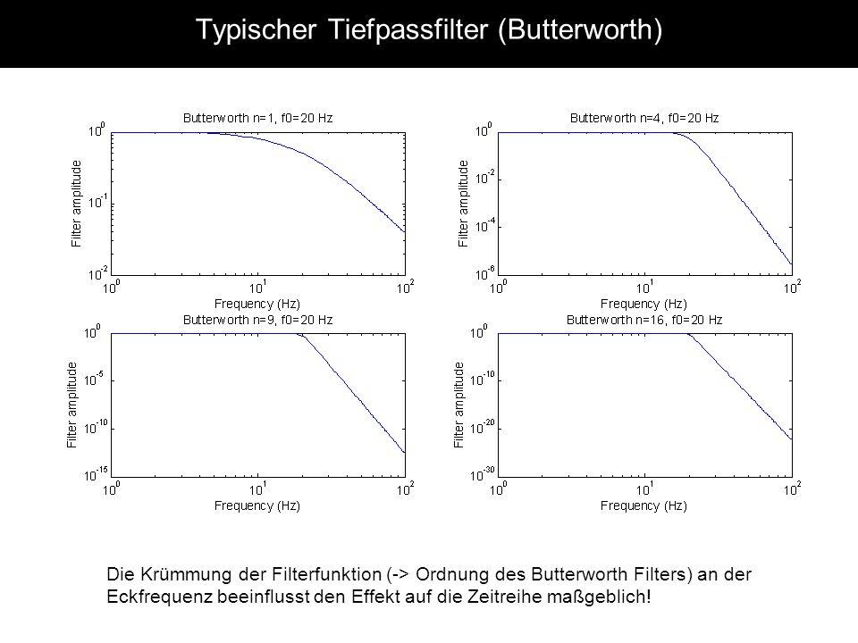 Typischer Tiefpassfilter (Butterworth) Die Krümmung der Filterfunktion (-> Ordnung des Butterworth Filters) an der Eckfrequenz beeinflusst den Effekt auf die Zeitreihe maßgeblich!