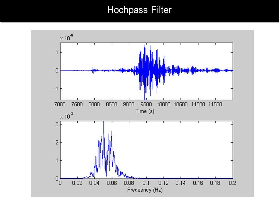 Hochpass Filter