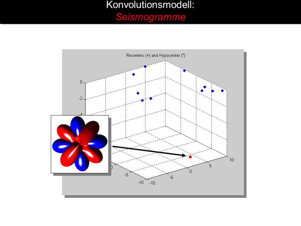 Die Power der Korrelationsanalyse: Helioseismologie Sonnenflecken HelligkeitHelligkeitszeitreihen