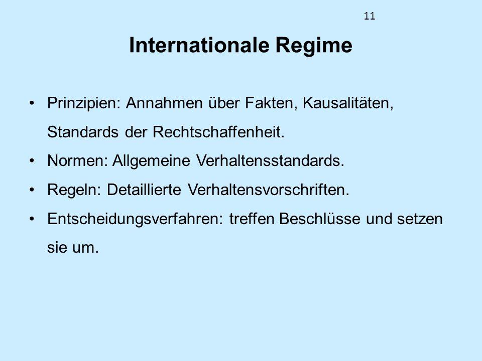 11 Internationale Regime Prinzipien: Annahmen über Fakten, Kausalitäten, Standards der Rechtschaffenheit. Normen: Allgemeine Verhaltensstandards. Rege