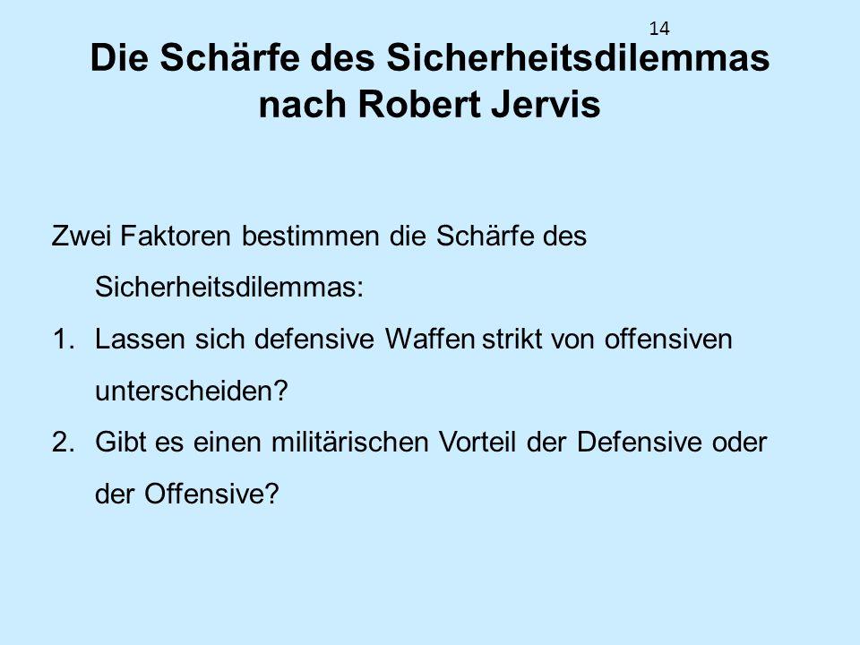 14 Die Schärfe des Sicherheitsdilemmas nach Robert Jervis Zwei Faktoren bestimmen die Schärfe des Sicherheitsdilemmas: 1.Lassen sich defensive Waffen